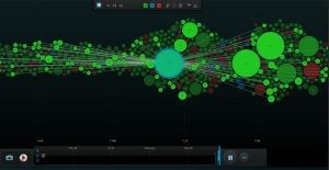 a screencapture of social media analytics software